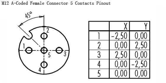 m12 4 pin connector pinout