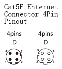 m12 cat5e Ethernet connector 4 pin pinout