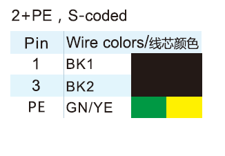 M12 S-Coded 2+PE Pole Connector Wire Color Code