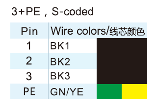 M12 S-Coded 3+PE Pole Connector Wire Color Code
