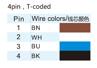 M12 T-coded 4-Pin Power Connector Wire Color Code